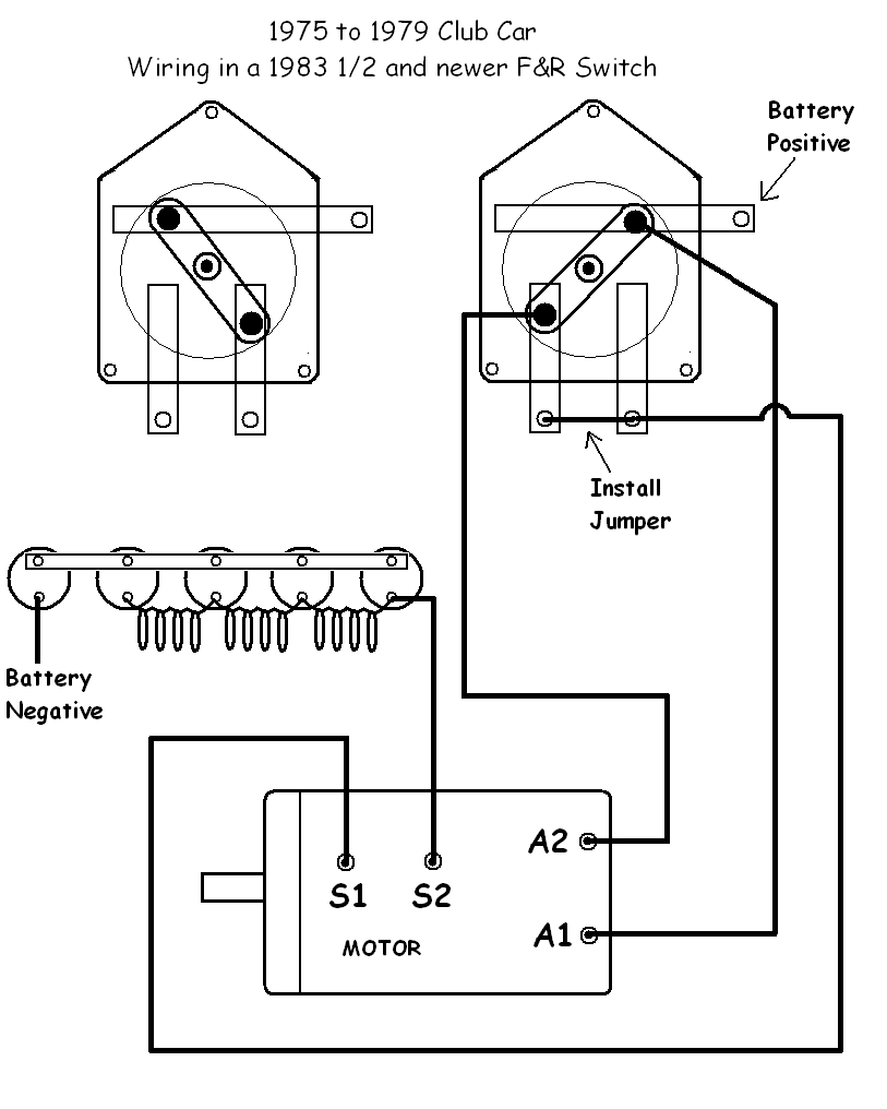 Taylor Dunn Battery Wiring Diagram B2 48