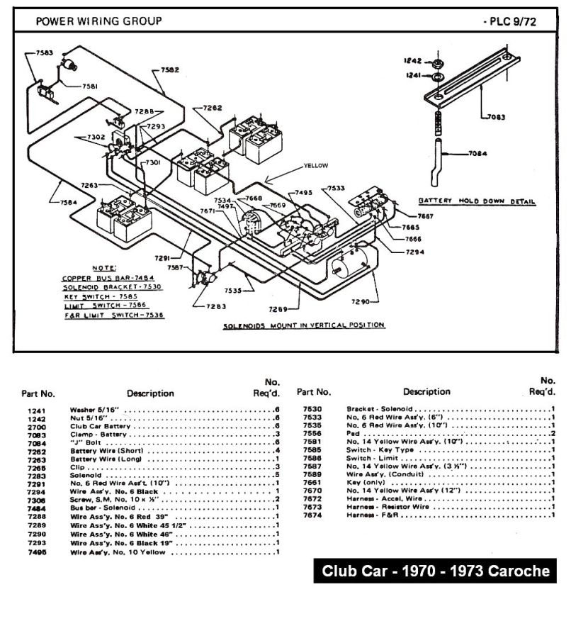 1999 Ezgo Electric Golf Cart Parts | Reviewmotors.co