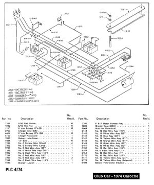 Club Car Wiring Diagram Pictures