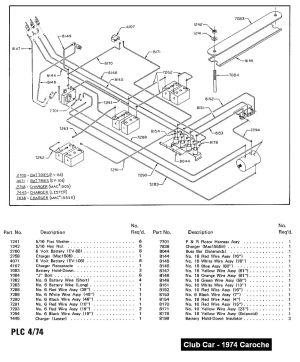 Club Car Wiring Diagram Pictures