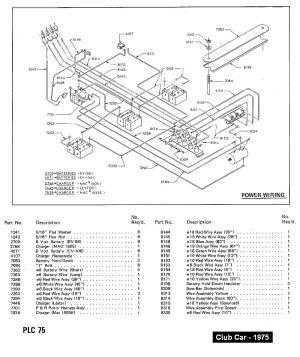 Golf Carts Club Car Wiring Diagram