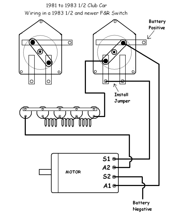 1981 club car wiring diagram 1981 image wiring diagram club car forward reverse switch wiring diagram wiring diagram on 1981 club car wiring diagram