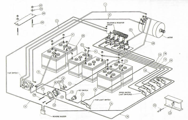 john deere sabre mower wiring diagram%0d%0a john auto wiring 2008 columbia par car wiring diagram 2008 automotive wiring