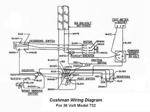 Golf Cart 36 Volt Wiring Diagram