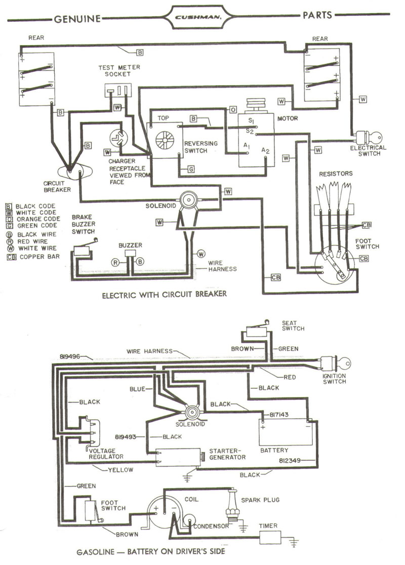 Cushman Scooter Wiring Diagram - Roslonek.net