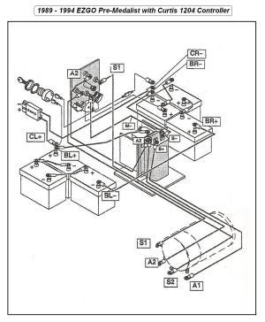 Ezgo Wire Diagram