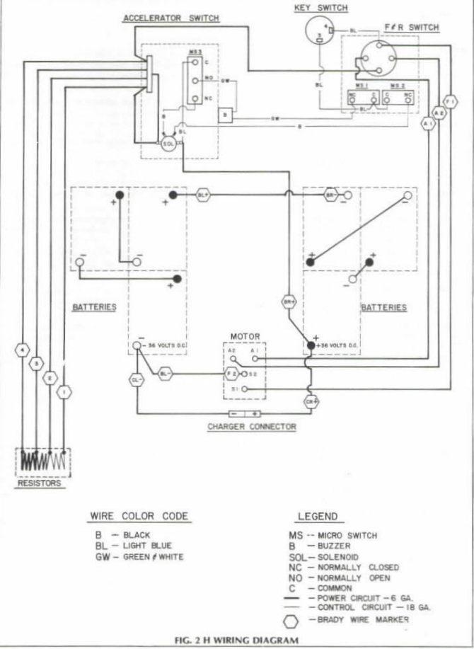 1988 ezgo wiring diagram  wiring diagrams database bald
