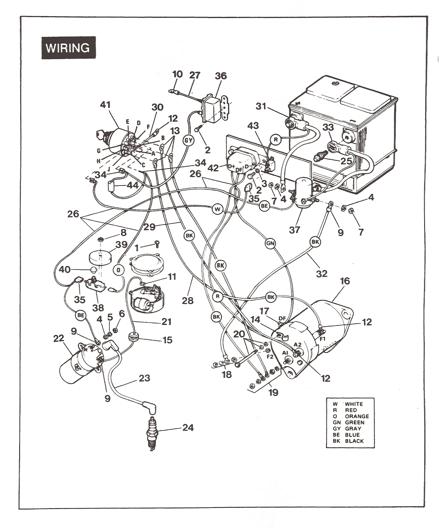 Ezgo Ignition Switch Wiring Diagram