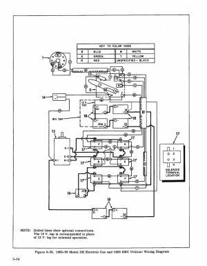 Amf Panel Wiring Diagram Pdf | Wiring Library