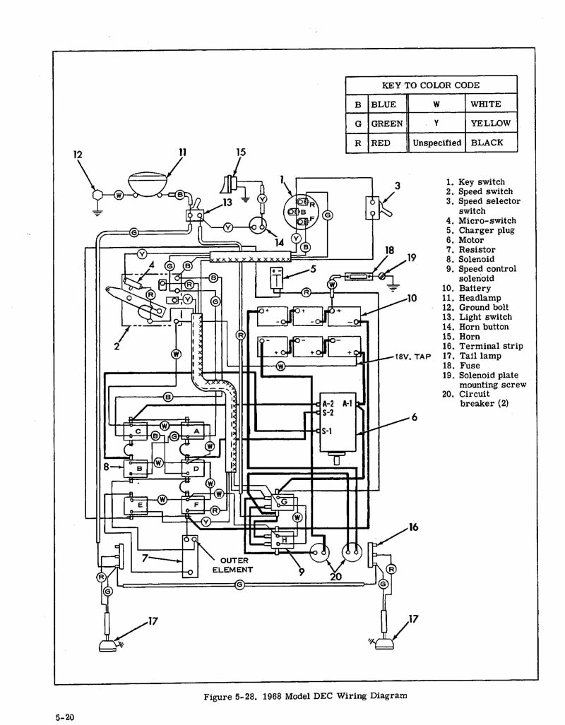 Wrg 5568 Melex Golf Cart Solenoid Wiring Diagram