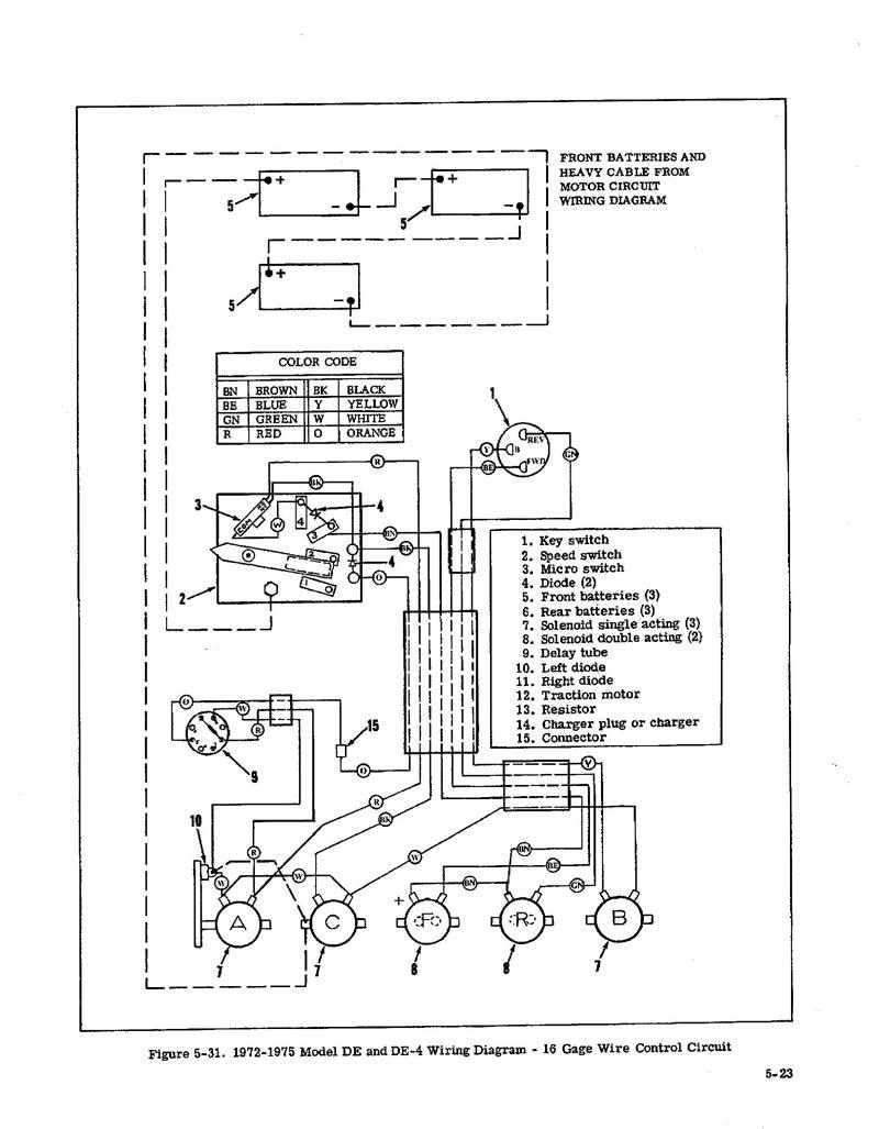 Columbia Golf Cart Wiring Diagram