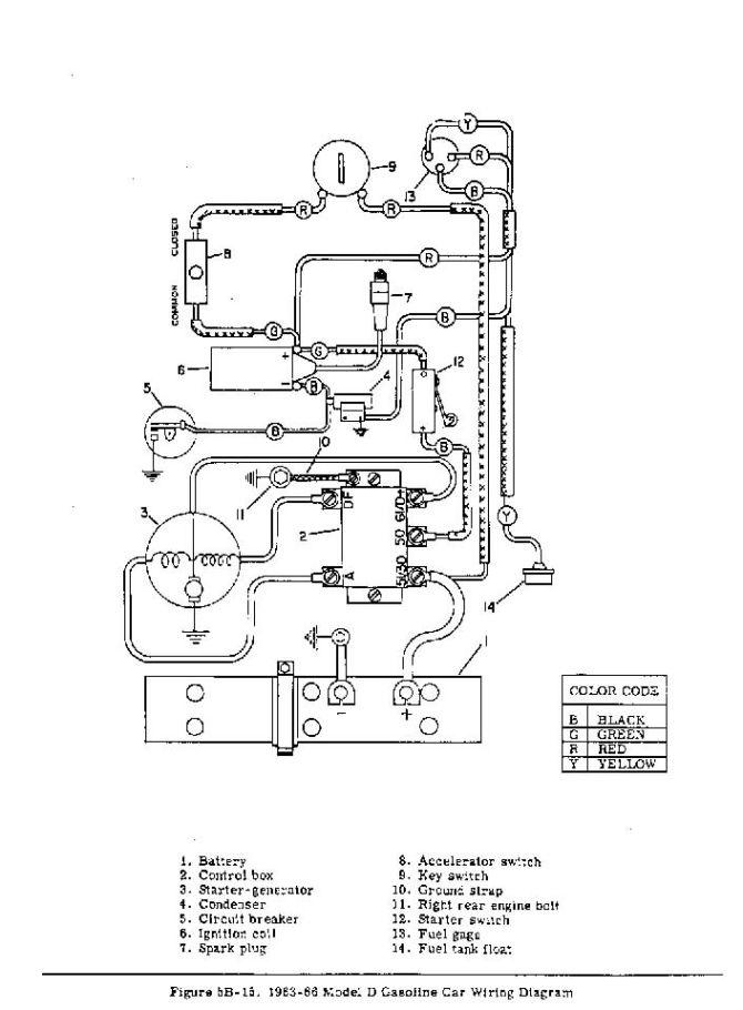 diagram yamaha gas golf cart wiring diagram full version hd