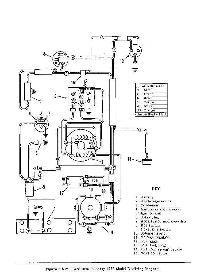 Simple Shovelhead Wiring Diagram Wiring