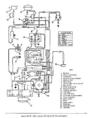 ANTIQUE CAR DIAGRAM WIRING | ANTIQUES CENTER