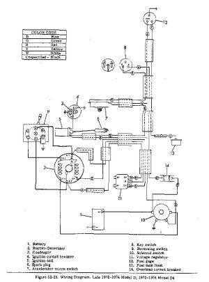 Adam's Blog  Free harley davidson wiring diagrams