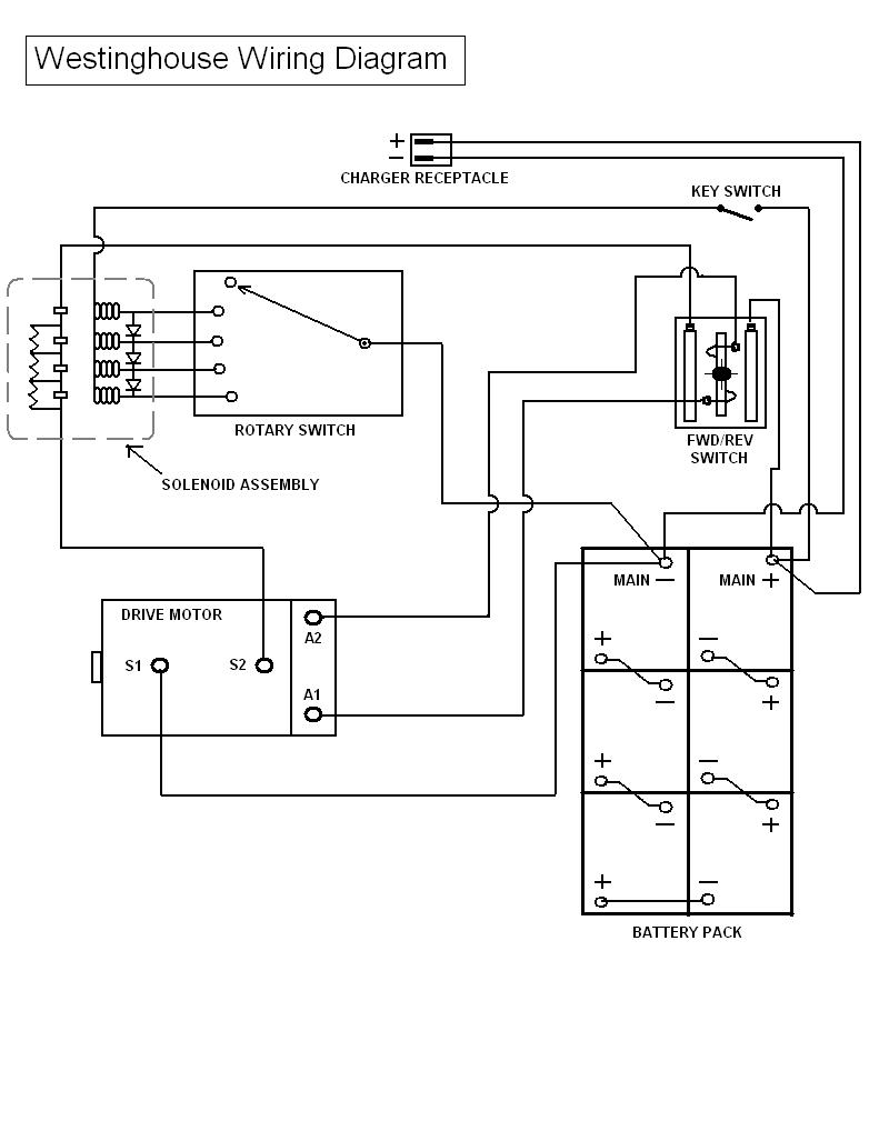 1987 ez go gas golf cart wiring diagram efcaviation com 1986 ezgo wiring diagram 1983 ez go golf cart wiring diagram
