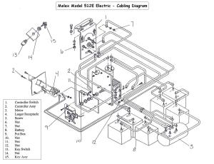 Melex Golf Cart Battery Wiring Diagram  Somurich