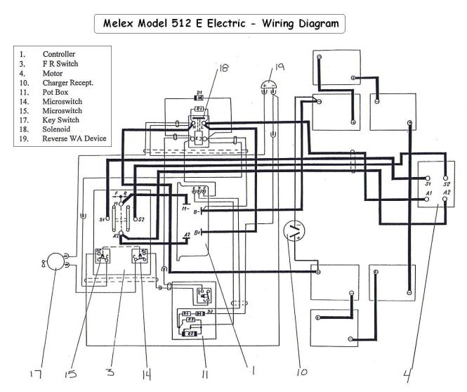 hyundai golf cart wiring diagram wiring diagram harley davidson golf cart wiring diagram image about