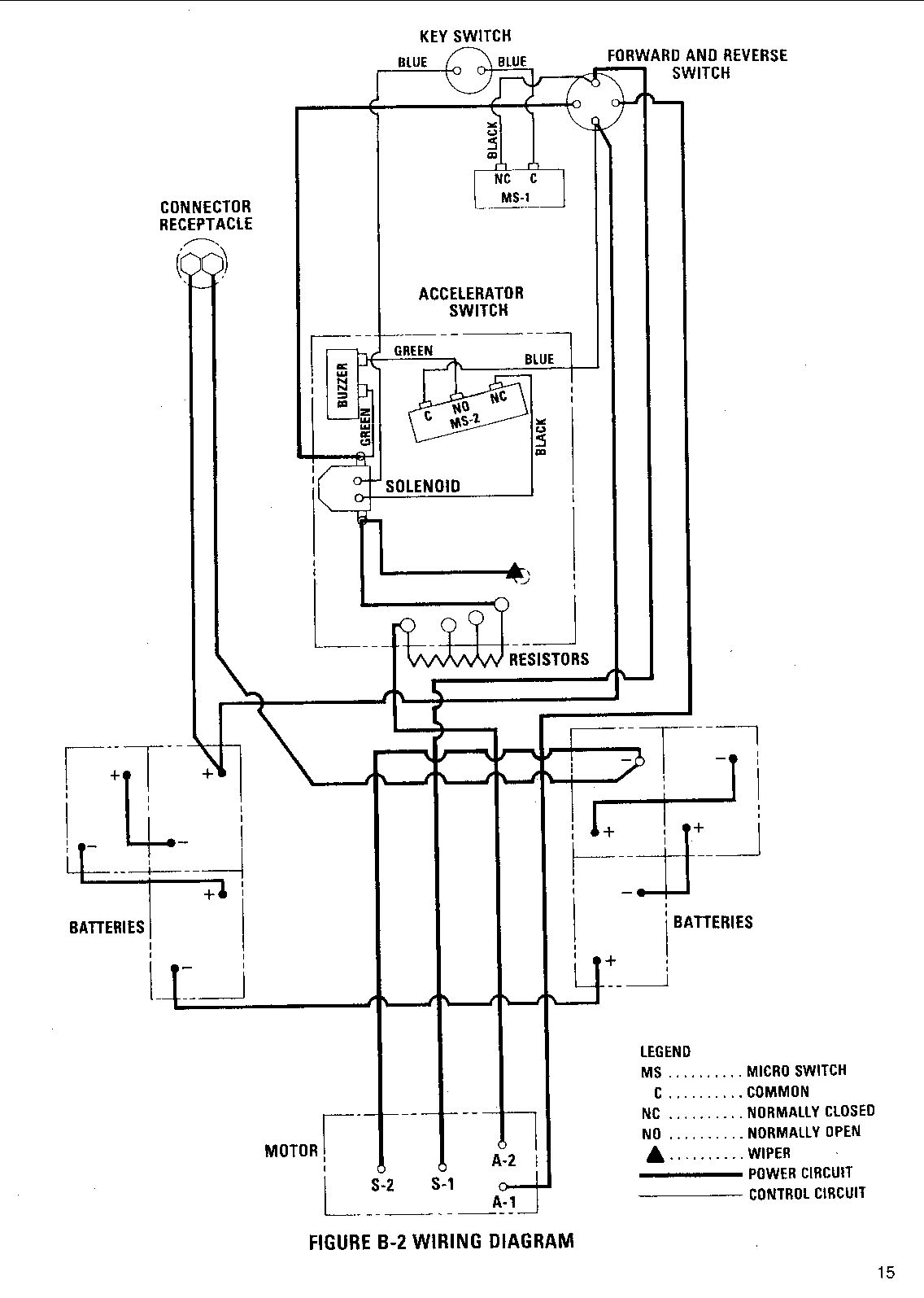yfz 450r wiring diagram yfz 450r brakes wiring diagram