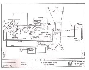 CUSHMAN TRUCKSTER 36 VOLT WIRING DIAGRAM  Auto Electrical Wiring Diagram