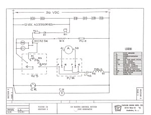 Taylor Dunn Electric Cart 36 Volt Wiring Diagram | Wiring