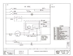 Golf Cart Wiring Diagram