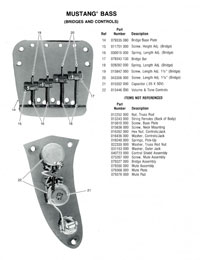 Fender Mustang Bass Technical Specifications