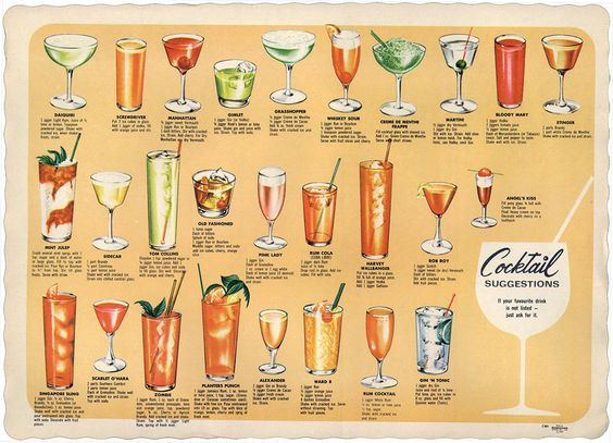 1950s cocktail drinks image