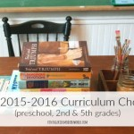Our 2015-2016 Homeschool Curriculum