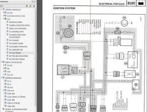 Yamaha Golf Cart G2G29, YDR Repair Service Manual PDF
