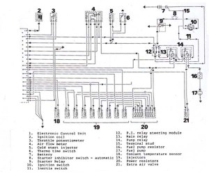 Does an '83 EFI ECU have the diagnostic port ?  Page 1  Wedges  PistonHeads