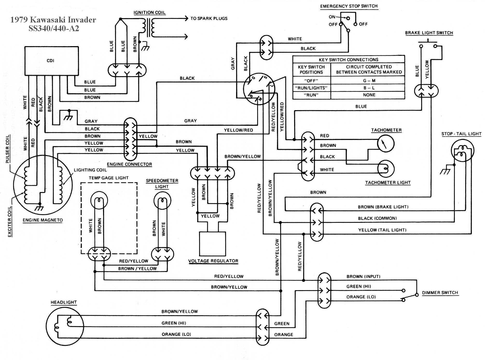 1982 Wiring Diagram Kawasaki K Z Ltd 750
