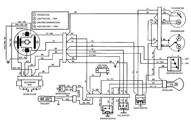 1988 ski doo safari wiring diagram wiring diagram ski doo wiring diagrams earch observations on sea doo gauges similarities sciox Gallery