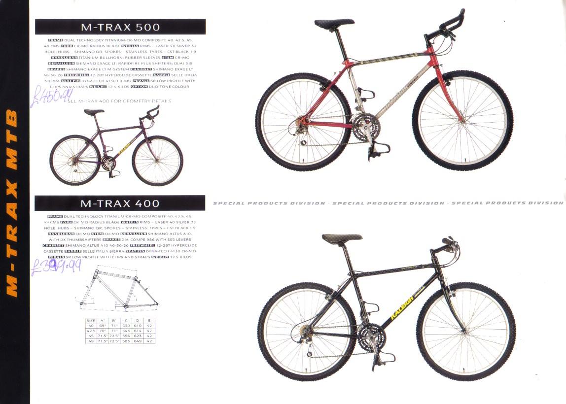 Mountain Bike Parts Catalog