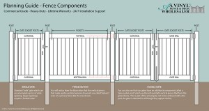 How to Plan a Fence | Vinyl Fence Planning Guide from