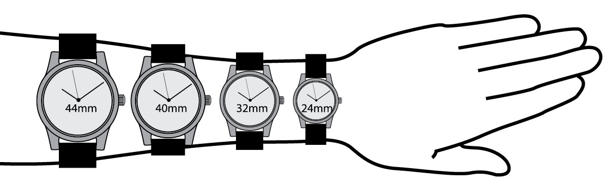 wrist watch buying guides