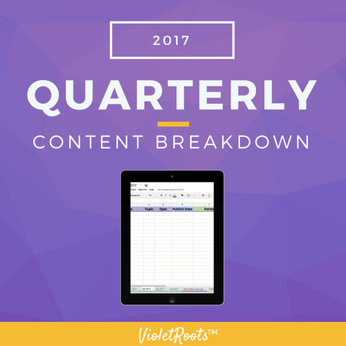 Quarterly Content Breakdown || Calendar - The Quarterly Content Breakdown is a key resource for content creators who struggle with consistently staying on top of their editorial calendar.