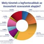 Előny lehetne a súlyos informatikushiányból? – PosztmodeM, 2018.08.14./3.