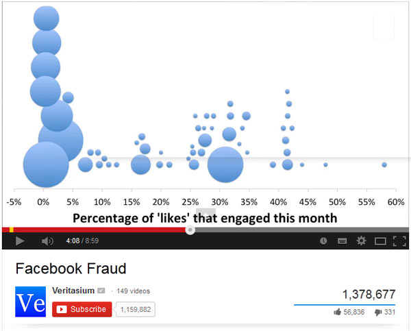 click-fraud
