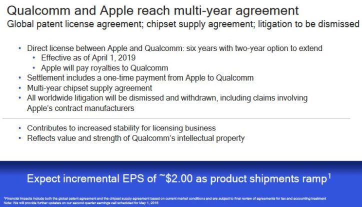 Intel fait les frais de l'accord surprise entre Qualcomm et Apple