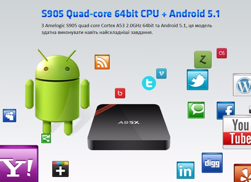 A95X NEXBOX Smart TV Box