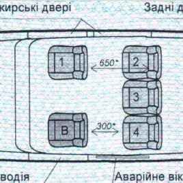 Пакет документів