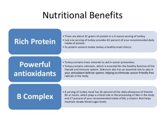nutration-benifits