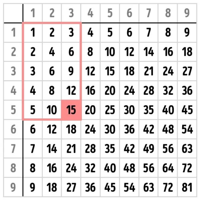 tablas-de-multiplicar-facil4