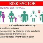 Risk Factors of HIV/AIDS