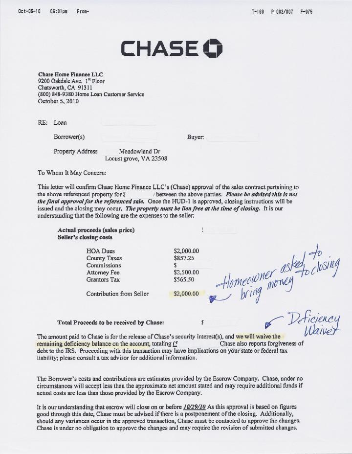 loan pre closure letter sample