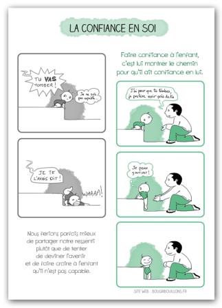 Affiche petite enfance Bougribouillons.fr - Confiance en soi 1