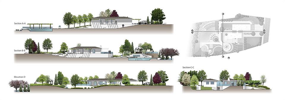Крайбрежна градина - Разрези
