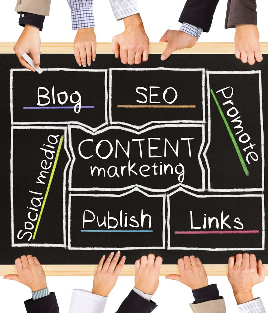 content marketing strategy to win