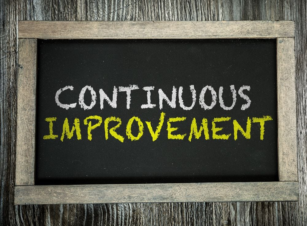 continous improvement - standard operating procedure